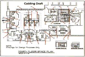 Fibre Cabling Services